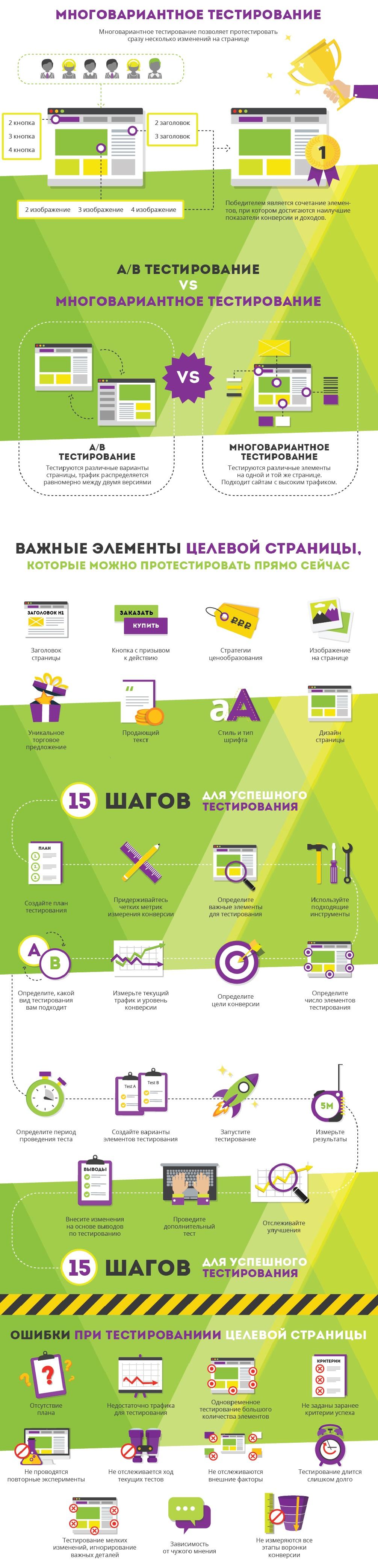 info-all2